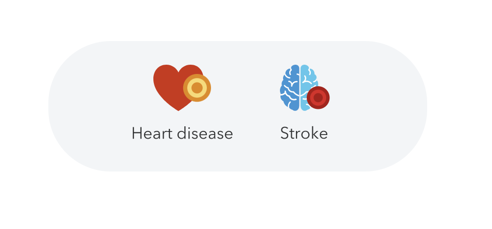 """Icons labeled """"heart disease"""" and """"stroke."""""""